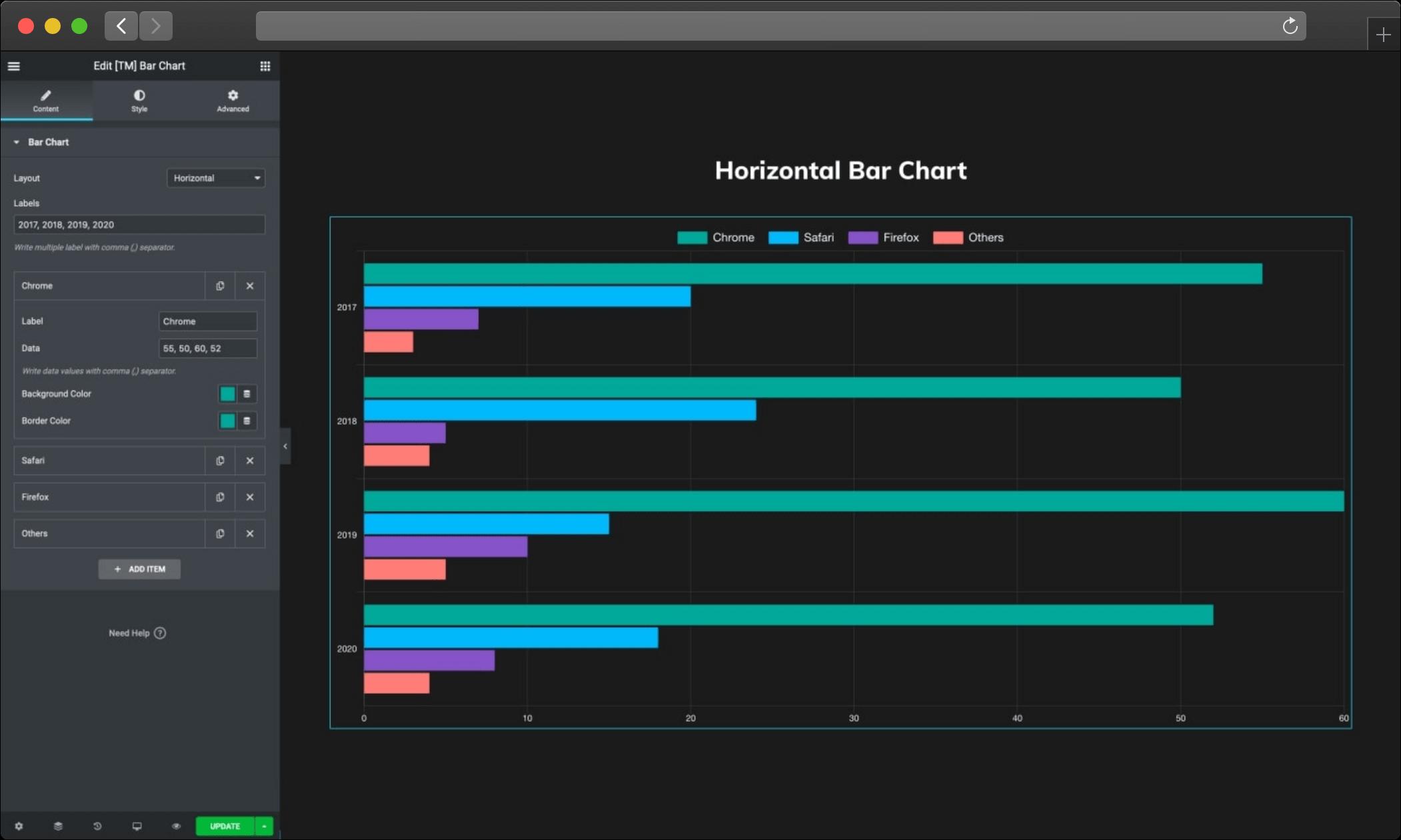 elementor bar chart