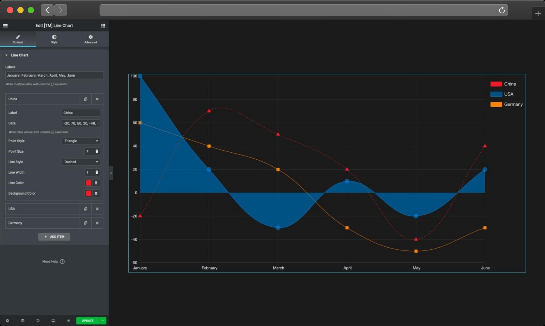 elementor line chart