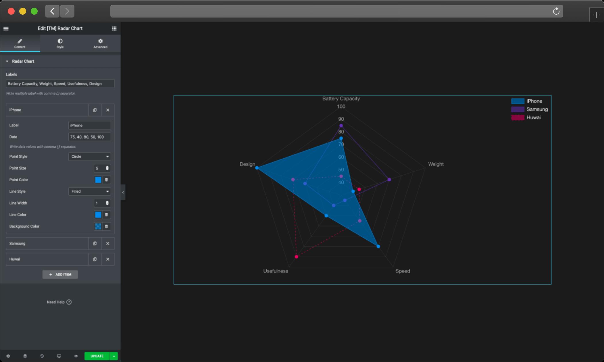 elementor radar chart